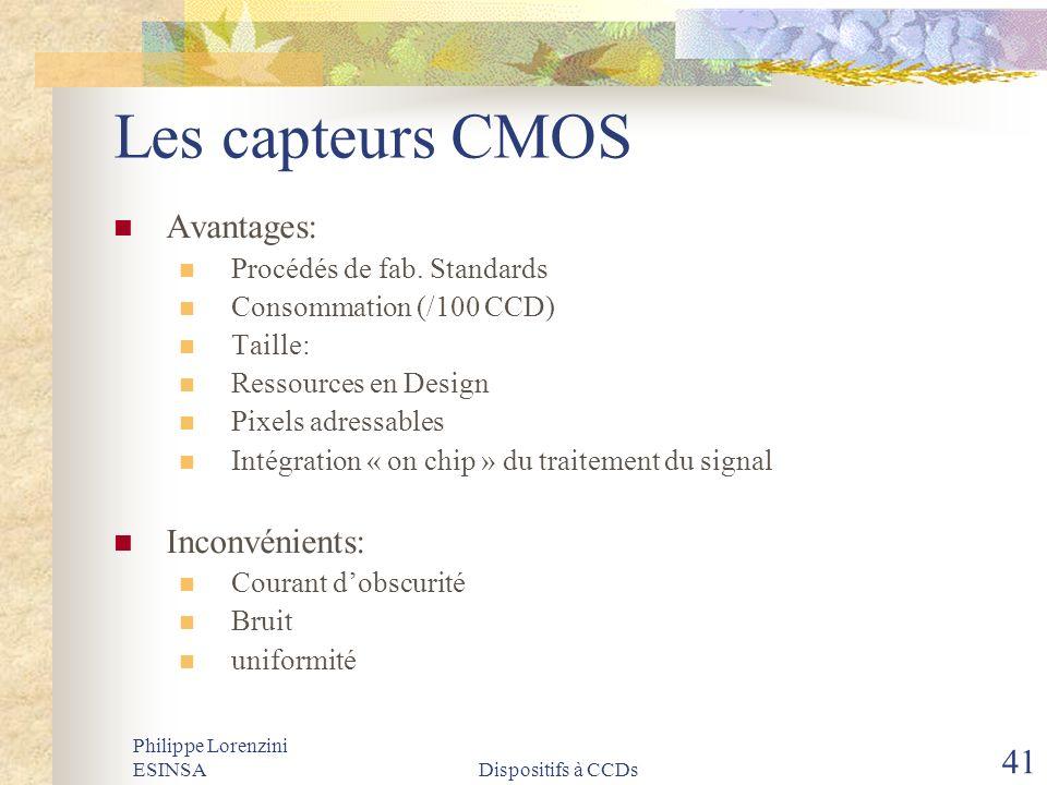 Philippe Lorenzini ESINSADispositifs à CCDs 41 Les capteurs CMOS Avantages: Procédés de fab. Standards Consommation (/100 CCD) Taille: Ressources en D