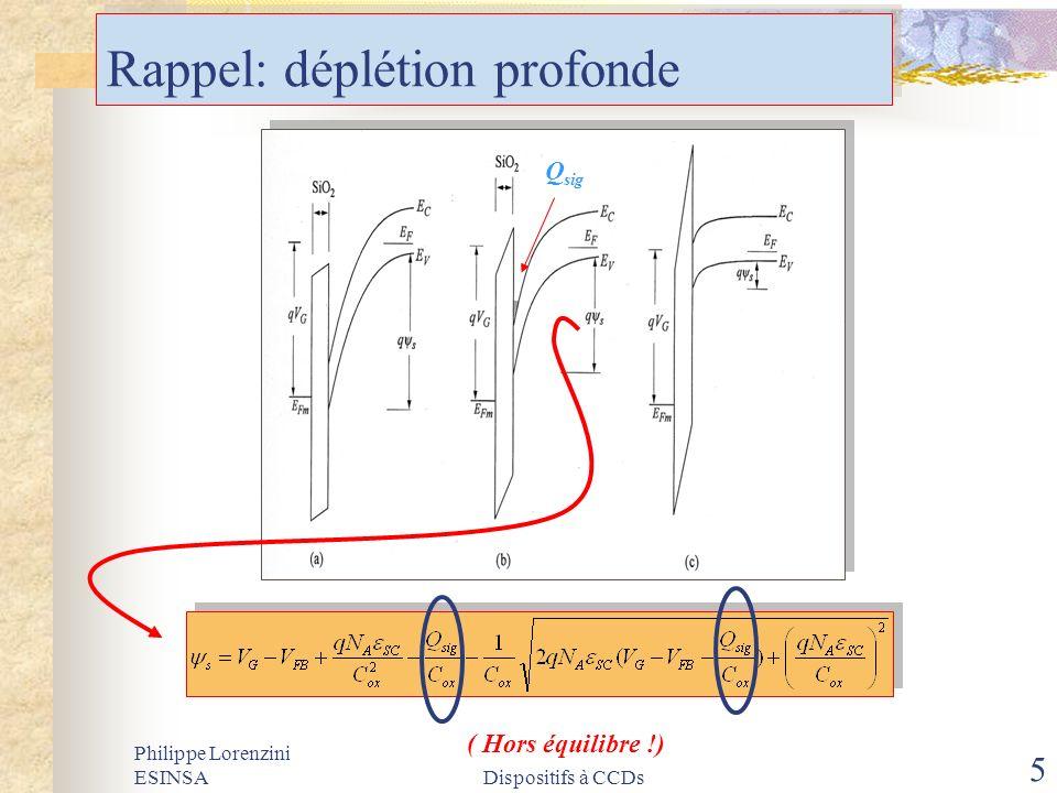 Philippe Lorenzini ESINSADispositifs à CCDs 6 Rappel: déplétion profonde Q max Situation que lon doit éviter Ex: carré de 10 µm 10 5 porteurs Détection minimale : 20 porteurs dynamique de 10 4.
