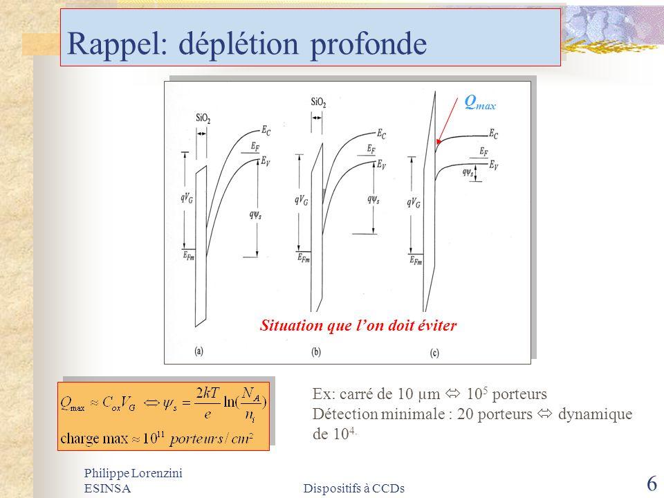 Philippe Lorenzini ESINSADispositifs à CCDs 6 Rappel: déplétion profonde Q max Situation que lon doit éviter Ex: carré de 10 µm 10 5 porteurs Détectio