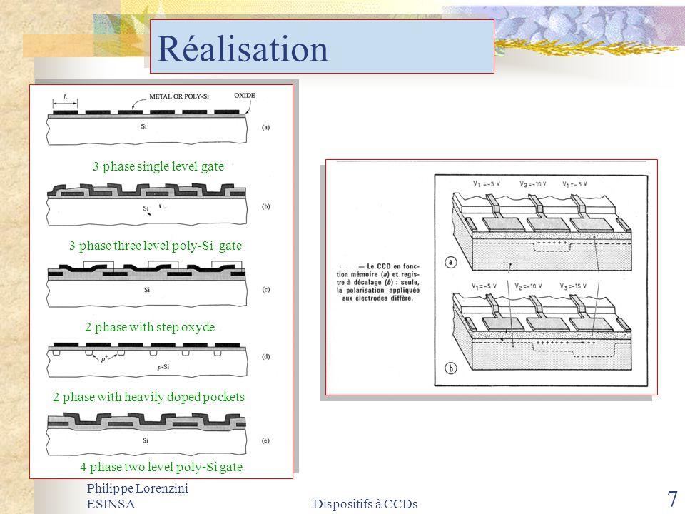 Philippe Lorenzini ESINSADispositifs à CCDs 38 Principe du CID Signaux de commande de lecture de réseau, pour un axe de lecture par exemple x -10 0 Cellule sous obscurité Cellule sous éclairement I SS Reset Signal vidéo Courant de substrat Séquence suivant une ligne