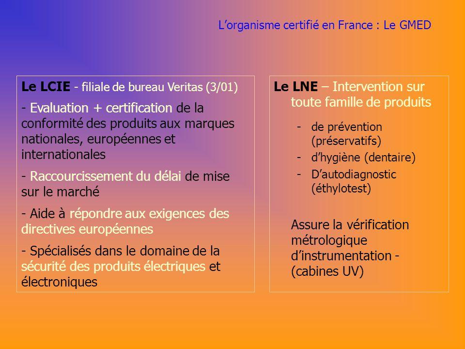 Lorganisme certifié en France : Le GMED Le LNE – Intervention sur toute famille de produits -de prévention (préservatifs) -dhygiène (dentaire) -Dautodiagnostic (éthylotest) Assure la vérification métrologique dinstrumentation - (cabines UV) Le LCIE - filiale de bureau Veritas (3/01) - Evaluation + certification de la conformité des produits aux marques nationales, européennes et internationales - Raccourcissement du délai de mise sur le marché - Aide à répondre aux exigences des directives européennes - Spécialisés dans le domaine de la sécurité des produits électriques et électroniques