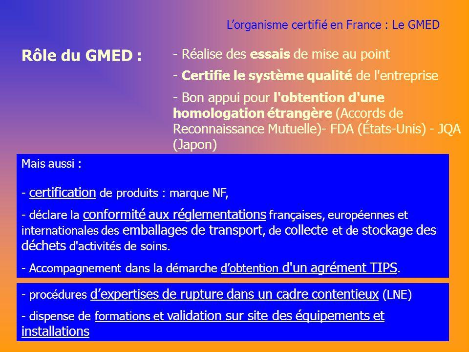 Rôle du GMED : Lorganisme certifié en France : Le GMED - Réalise des essais de mise au point - Certifie le système qualité de l entreprise - Bon appui pour l obtention d une homologation étrangère (Accords de Reconnaissance Mutuelle)- FDA (États-Unis) - JQA (Japon) Mais aussi : - certification de produits : marque NF, - déclare la conformité aux réglementations françaises, européennes et internationales des emballages de transport, de collecte et de stockage des déchets d activités de soins.