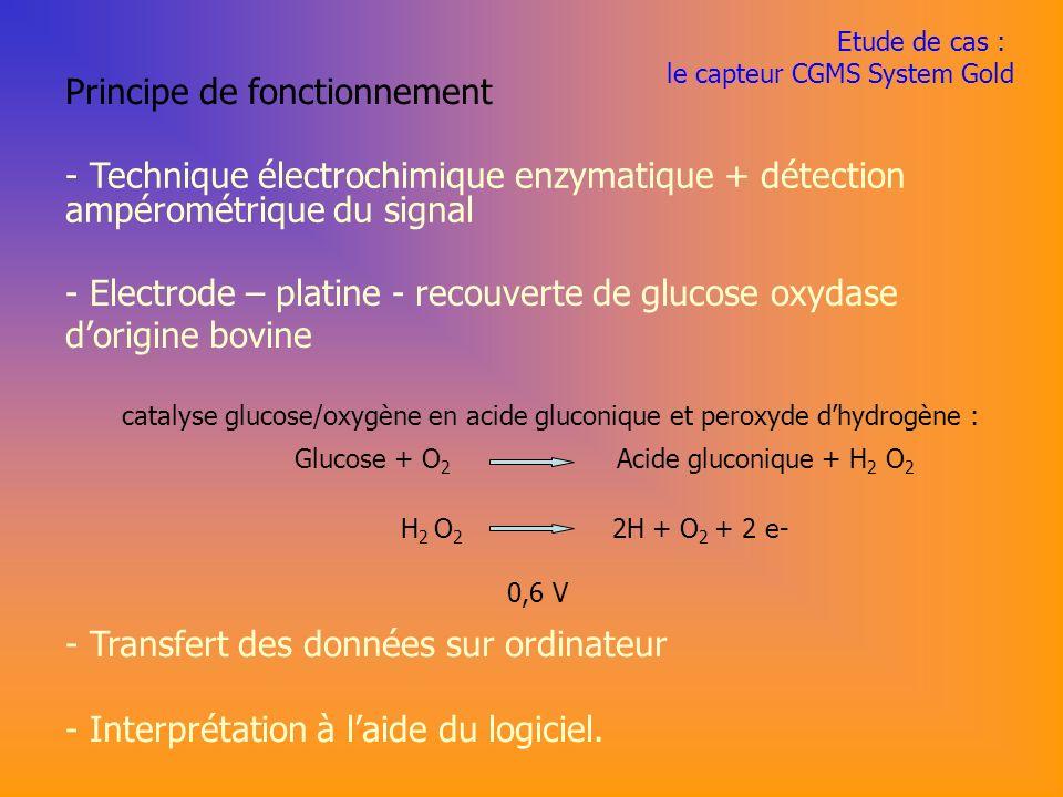 catalyse glucose/oxygène en acide gluconique et peroxyde dhydrogène : Glucose + O 2 Acide gluconique + H 2 O 2 H 2 O 2 2H + O 2 + 2 e- 0,6 V Etude de cas : le capteur CGMS System Gold Principe de fonctionnement - Technique électrochimique enzymatique + détection ampérométrique du signal - Electrode – platine - recouverte de glucose oxydase dorigine bovine - Transfert des données sur ordinateur - Interprétation à laide du logiciel.