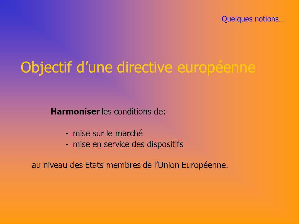 Application des directives européennes : Lobtention du marquage CE Objectif du marquage CE : - Garantir un minimum de sécurité & - Faciliter la libre circulation des marchandises au sein de la communauté européenne CE.