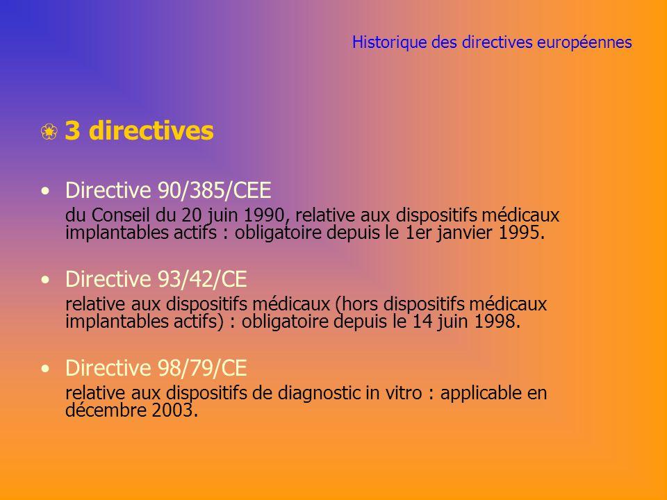 Historique des directives européennes 3 directives Directive 90/385/CEE du Conseil du 20 juin 1990, relative aux dispositifs médicaux implantables actifs : obligatoire depuis le 1er janvier 1995.
