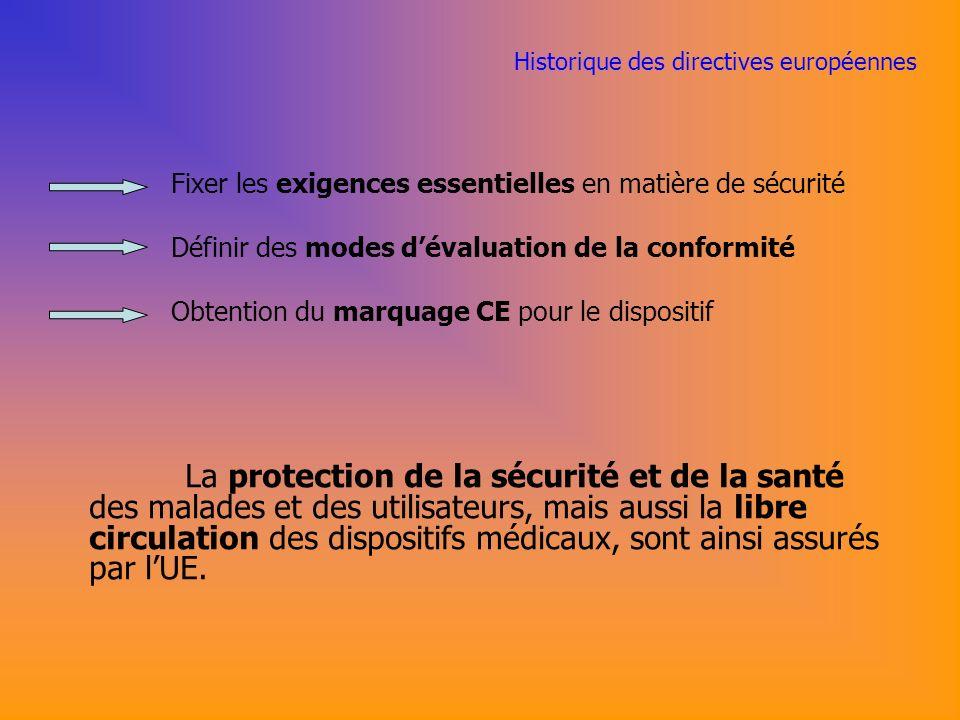 Historique des directives européennes Fixer les exigences essentielles en matière de sécurité Définir des modes dévaluation de la conformité Obtention du marquage CE pour le dispositif La protection de la sécurité et de la santé des malades et des utilisateurs, mais aussi la libre circulation des dispositifs médicaux, sont ainsi assurés par lUE.