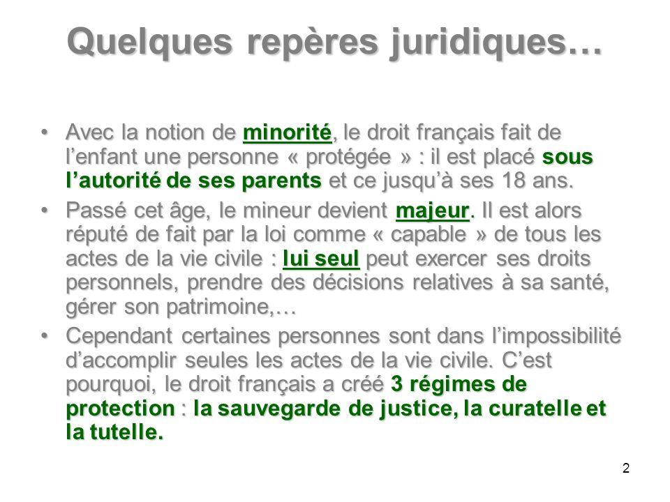 Quelques repères juridiques… Avec la notion de minorité, le droit français fait de lenfant une personne « protégée » : il est placé sous lautorité de ses parents et ce jusquà ses 18 ans.Avec la notion de minorité, le droit français fait de lenfant une personne « protégée » : il est placé sous lautorité de ses parents et ce jusquà ses 18 ans.