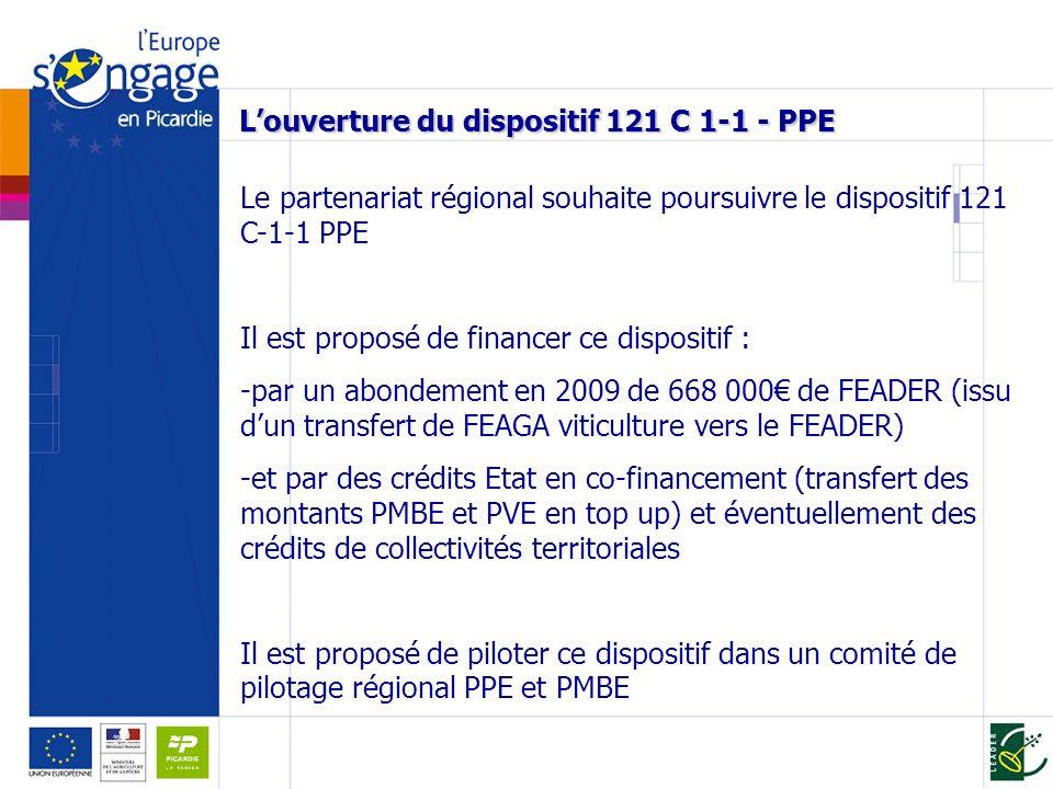 Louverture du dispositif 121 C 1-1 - PPE Le partenariat régional souhaite poursuivre le dispositif 121 C-1-1 PPE Il est proposé de financer ce dispositif : -par un abondement en 2009 de 668 000 de FEADER (issu dun transfert de FEAGA viticulture vers le FEADER) -et par des crédits Etat en co-financement (transfert des montants PMBE et PVE en top up) et éventuellement des crédits de collectivités territoriales Il est proposé de piloter ce dispositif dans un comité de pilotage régional PPE et PMBE