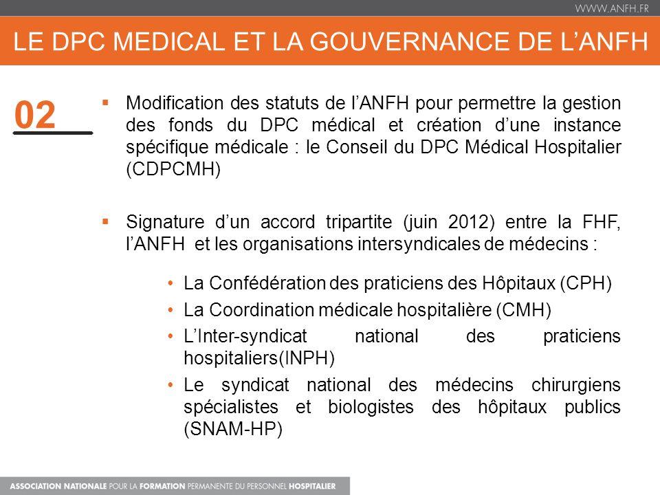 02 LE DPC MEDICAL ET LA GOUVERNANCE DE LANFH Modification des statuts de lANFH pour permettre la gestion des fonds du DPC médical et création dune ins