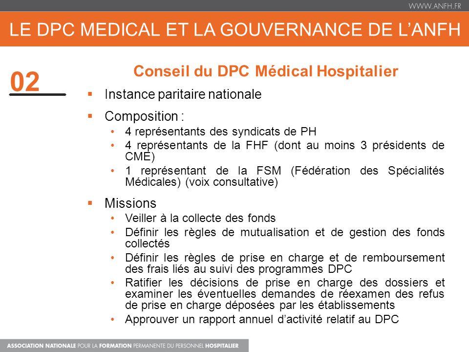 02 LE DPC MEDICAL ET LA GOUVERNANCE DE LANFH Conseil du DPC Médical Hospitalier Instance paritaire nationale Composition : 4 représentants des syndica