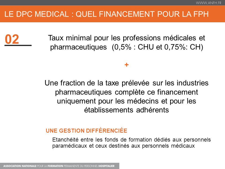 02 LE DPC MEDICAL : QUEL FINANCEMENT POUR LA FPH Taux minimal pour les professions médicales et pharmaceutiques (0,5% : CHU et 0,75%: CH) + Une fracti