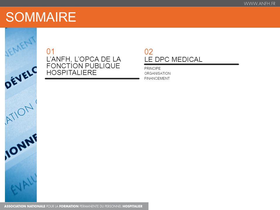 SOMMAIRE 01 LANFH, LOPCA DE LA FONCTION PUBLIQUE HOSPITALIERE 02 LE DPC MEDICAL PRINCIPE ORGANISATION FINANCEMENT