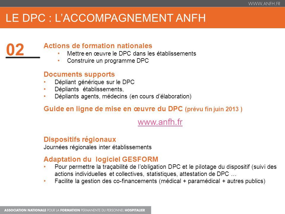 02 LE DPC : LACCOMPAGNEMENT ANFH Actions de formation nationales Mettre en œuvre le DPC dans les établissements Construire un programme DPC Documents