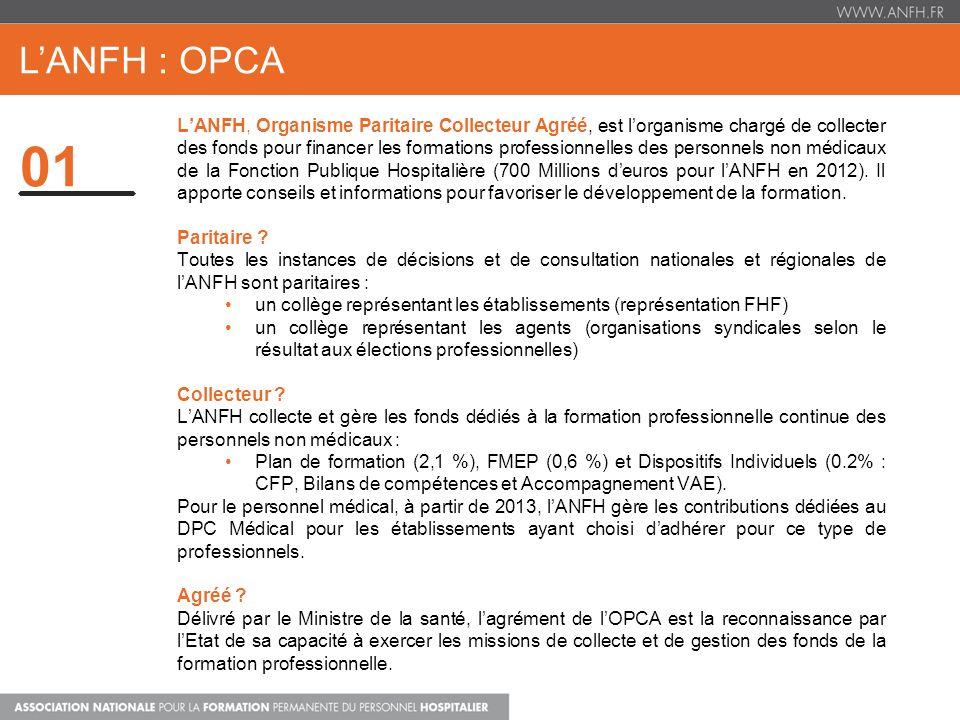 01 LANFH : OPCA LANFH, Organisme Paritaire Collecteur Agréé, est lorganisme chargé de collecter des fonds pour financer les formations professionnelle