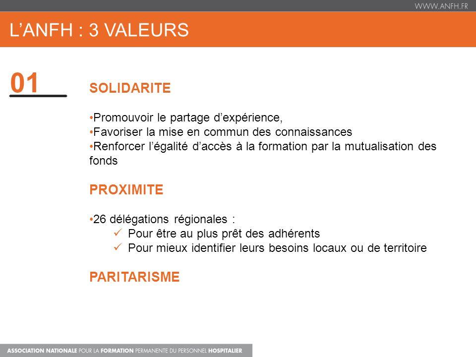 01 LANFH : 3 VALEURS SOLIDARITE Promouvoir le partage dexpérience, Favoriser la mise en commun des connaissances Renforcer légalité daccès à la format