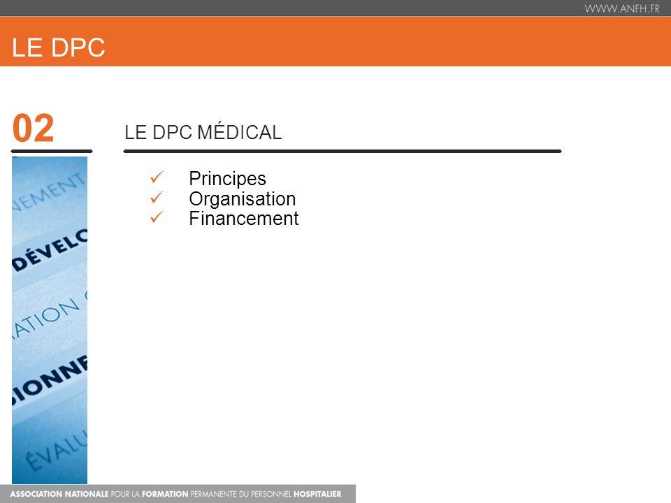 02 RAPPELS : LES PRINCIPES DU DPC (DÉCRET DU 30/12/11 & 09/01/12) Des principes communs à tous les professionnels de santé: médecins et auxiliaires médicaux, salariés et libéraux Un seul concept qui recouvre FMC / FTLV et Analyse des Pratiques Professionnelles (APP) Une obligation individuelle annuelle: participer à un programme de DPC collectif.