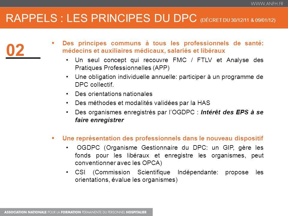 02 RAPPELS : LES PRINCIPES DU DPC (DÉCRET DU 30/12/11 & 09/01/12) Des principes communs à tous les professionnels de santé: médecins et auxiliaires mé