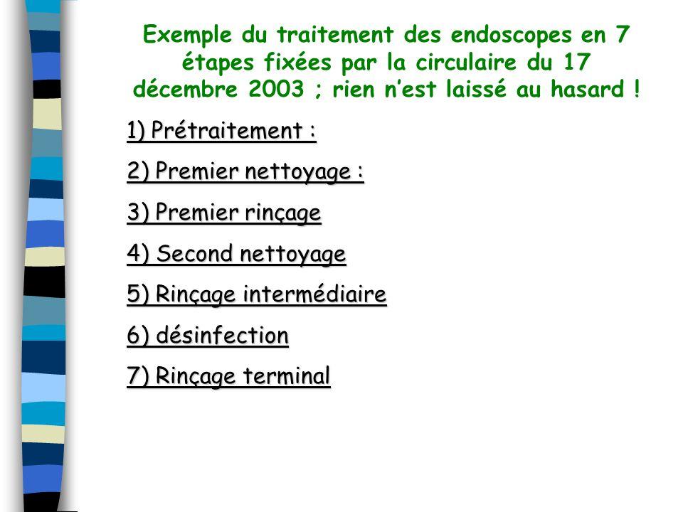 Exemple du traitement des endoscopes en 7 étapes fixées par la circulaire du 17 décembre 2003 ; rien nest laissé au hasard ! 1) Prétraitement : 2) Pre