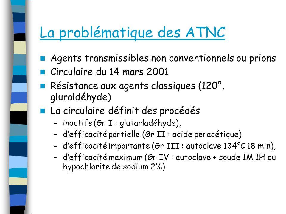 La problématique des ATNC Agents transmissibles non conventionnels ou prions Circulaire du 14 mars 2001 Résistance aux agents classiques (120°, glural