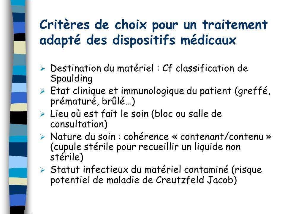 Critères de choix pour un traitement adapté des dispositifs médicaux Destination du matériel : Cf classification de Spaulding Etat clinique et immunol
