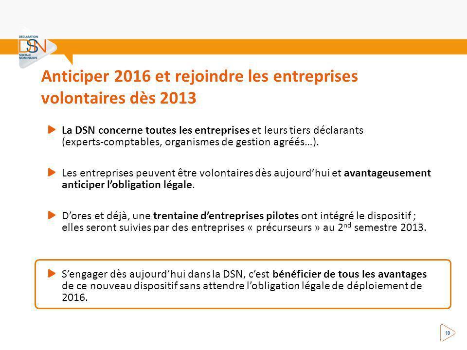 Anticiper 2016 et rejoindre les entreprises volontaires dès 2013 La DSN concerne toutes les entreprises et leurs tiers déclarants (experts-comptables, organismes de gestion agréés…).