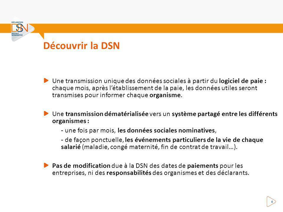 4 Découvrir la DSN Une transmission unique des données sociales à partir du logiciel de paie : chaque mois, après létablissement de la paie, les données utiles seront transmises pour informer chaque organisme.