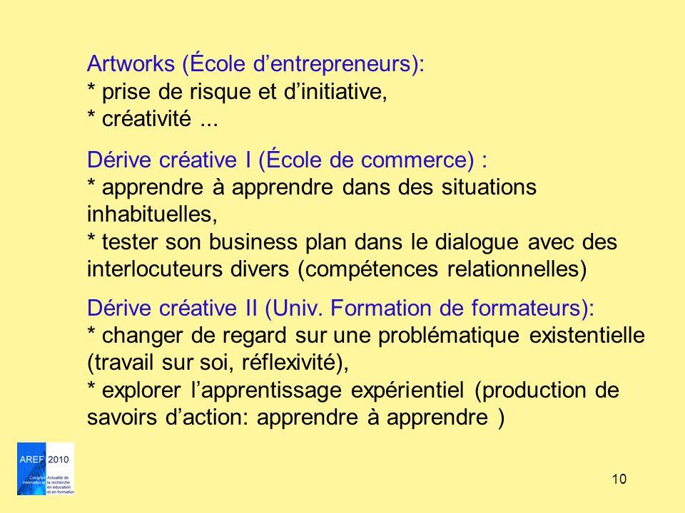 10 Artworks (École dentrepreneurs): * prise de risque et dinitiative, * créativité... Dérive créative I (École de commerce) : * apprendre à apprendre