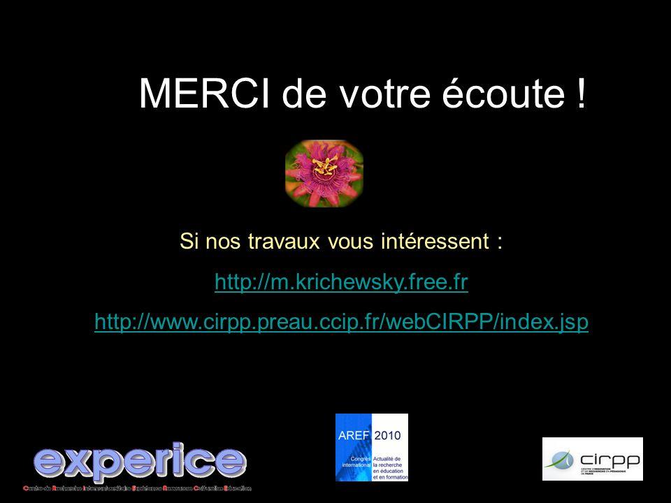 20 MERCI de votre écoute ! Si nos travaux vous intéressent : http://m.krichewsky.free.fr http://www.cirpp.preau.ccip.fr/webCIRPP/index.jsp