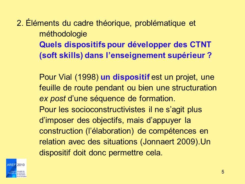 5 2. Éléments du cadre théorique, problématique et méthodologie Quels dispositifs pour développer des CTNT (soft skills) dans lenseignement supérieur