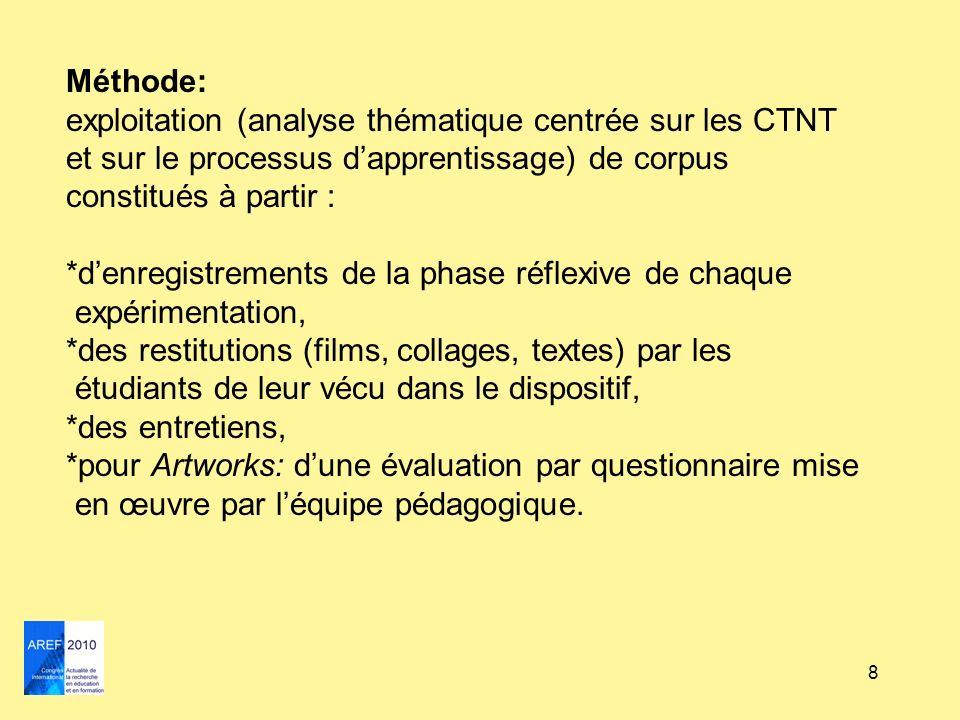 8 Méthode: exploitation (analyse thématique centrée sur les CTNT et sur le processus dapprentissage) de corpus constitués à partir : *denregistrements