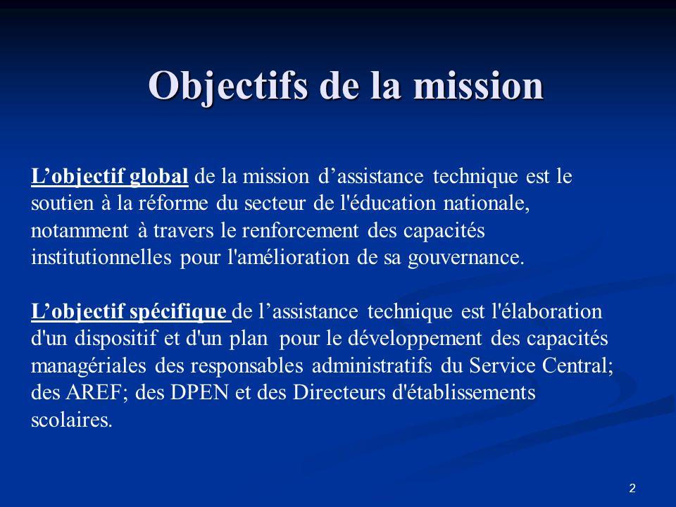 2 Objectifs de la mission Lobjectif global de la mission dassistance technique est le soutien à la réforme du secteur de l éducation nationale, notamment à travers le renforcement des capacités institutionnelles pour l amélioration de sa gouvernance.