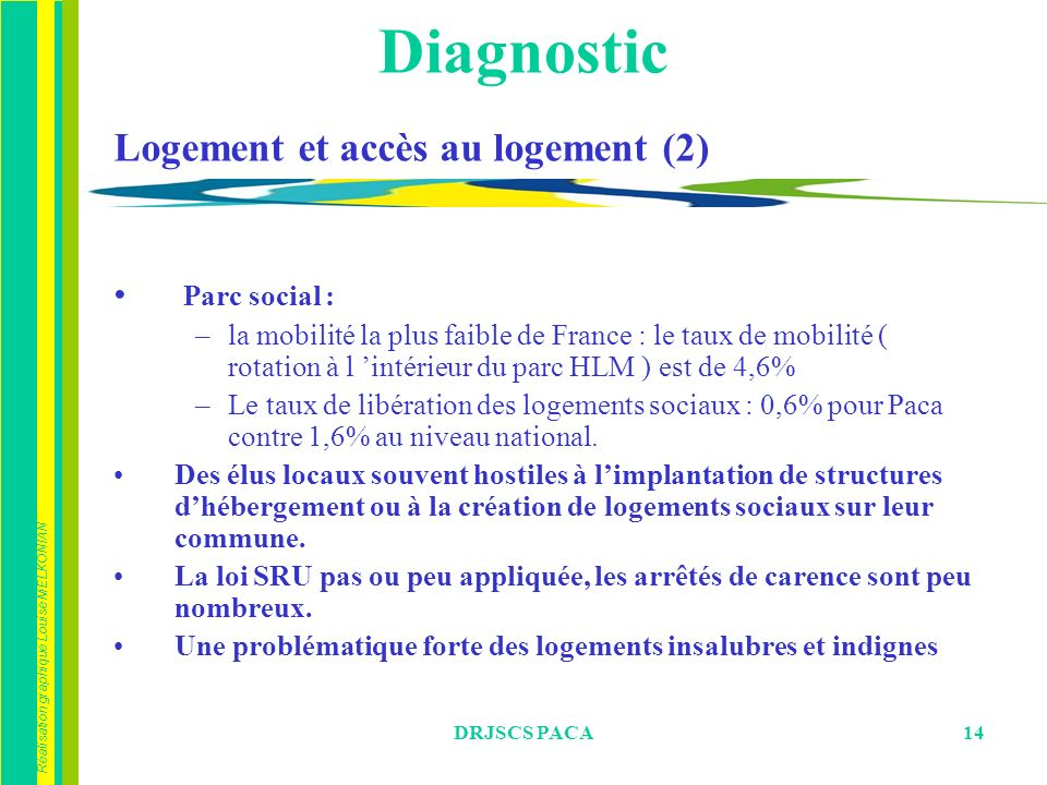 Réalisation graphique Louise MELKONIAN DRJSCS PACA14 Logement et accès au logement (2) Parc social : –la mobilité la plus faible de France : le taux de mobilité ( rotation à l intérieur du parc HLM ) est de 4,6% –Le taux de libération des logements sociaux : 0,6% pour Paca contre 1,6% au niveau national.