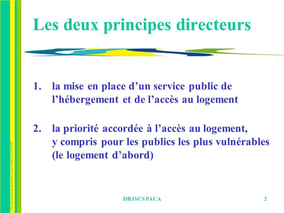 Réalisation graphique Louise MELKONIAN DRJSCS PACA2 Les deux principes directeurs 1.la mise en place dun service public de lhébergement et de laccès au logement 2.la priorité accordée à laccès au logement, y compris pour les publics les plus vulnérables (le logement dabord)