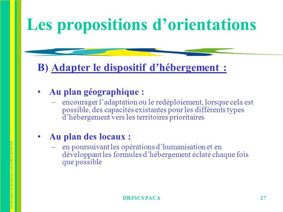 Réalisation graphique Louise MELKONIAN DRJSCS PACA27 B) Adapter le dispositif dhébergement : Au plan géographique : –encourager ladaptation ou le redé