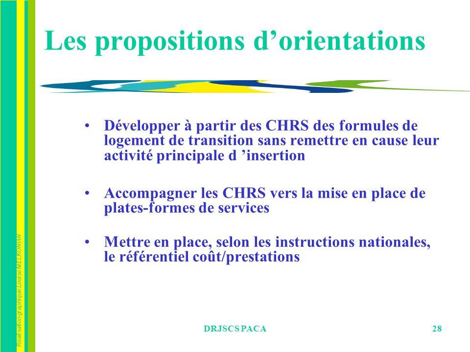 Réalisation graphique Louise MELKONIAN DRJSCS PACA28 Développer à partir des CHRS des formules de logement de transition sans remettre en cause leur a