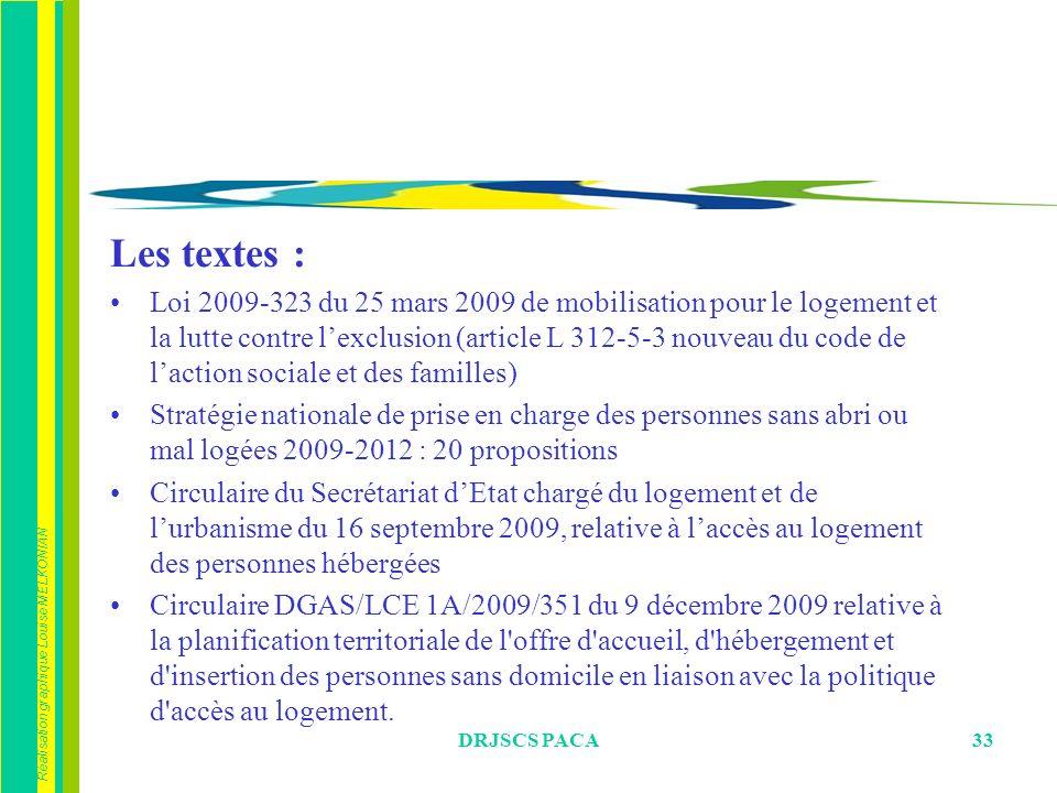 Réalisation graphique Louise MELKONIAN DRJSCS PACA33 Les textes : Loi 2009-323 du 25 mars 2009 de mobilisation pour le logement et la lutte contre lex