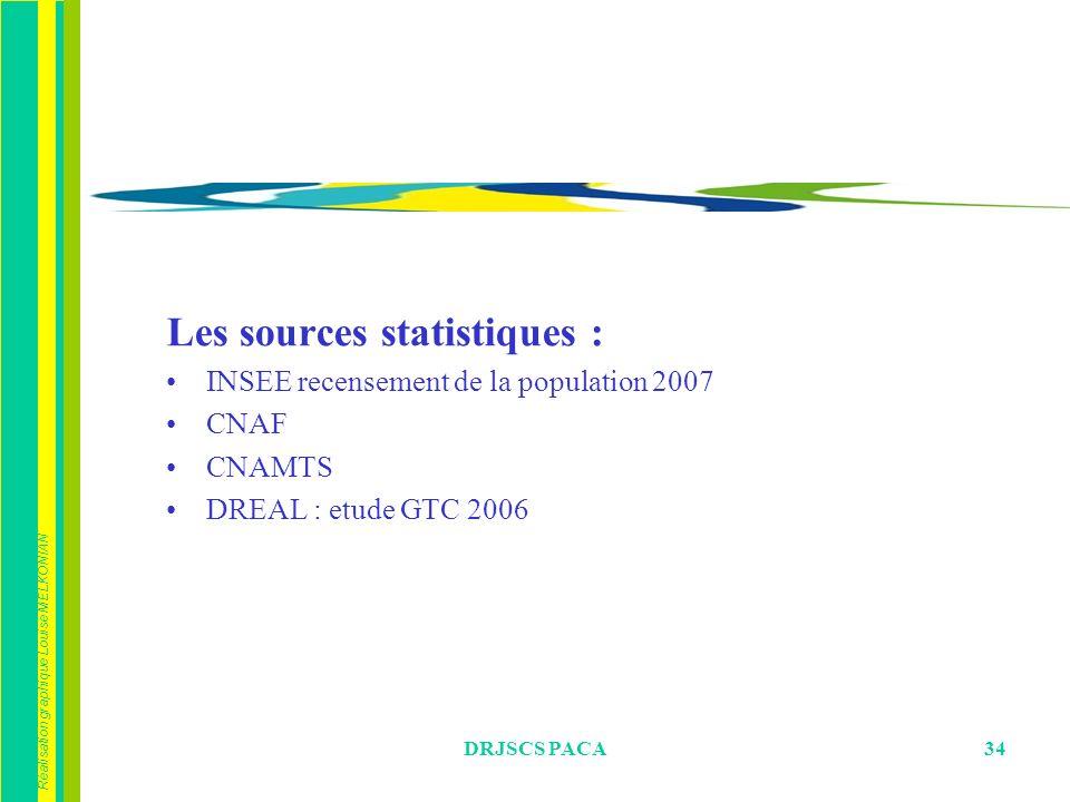 Réalisation graphique Louise MELKONIAN DRJSCS PACA34 Les sources statistiques : INSEE recensement de la population 2007 CNAF CNAMTS DREAL : etude GTC 2006