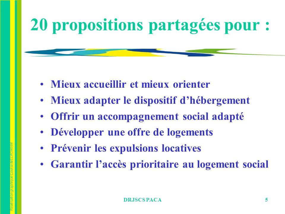 Réalisation graphique Louise MELKONIAN DRJSCS PACA5 20 propositions partagées pour : Mieux accueillir et mieux orienter Mieux adapter le dispositif dh