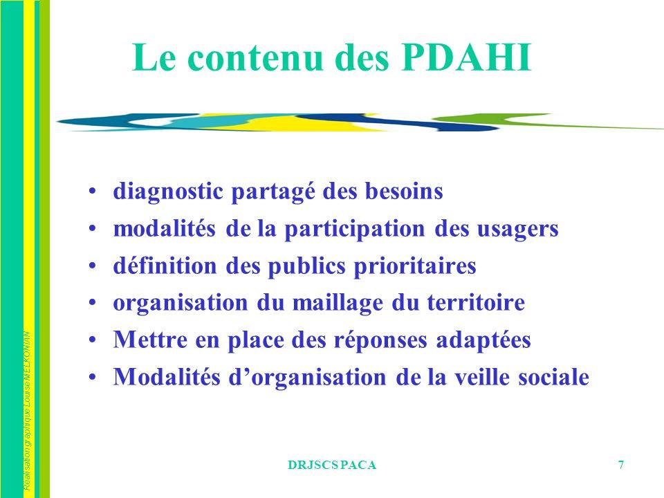 Réalisation graphique Louise MELKONIAN DRJSCS PACA7 Le contenu des PDAHI diagnostic partagé des besoins modalités de la participation des usagers défi