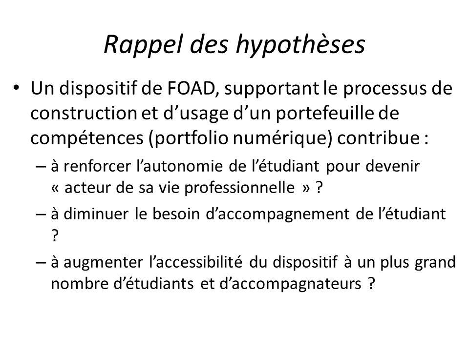 Rappel des hypothèses Un dispositif de FOAD, supportant le processus de construction et dusage dun portefeuille de compétences (portfolio numérique) c