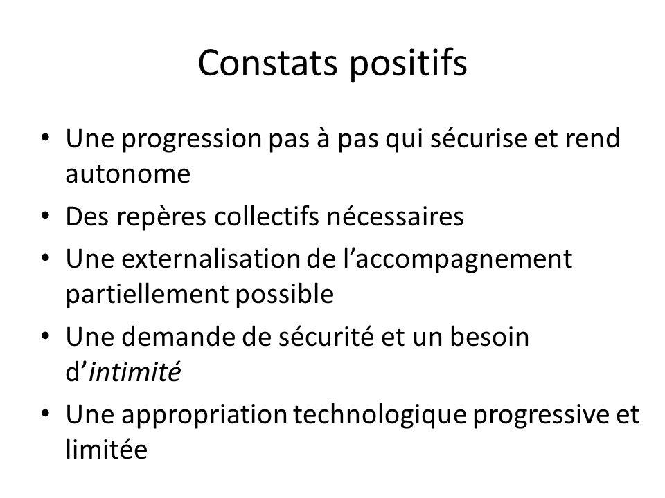 Constats positifs Une progression pas à pas qui sécurise et rend autonome Des repères collectifs nécessaires Une externalisation de laccompagnement pa