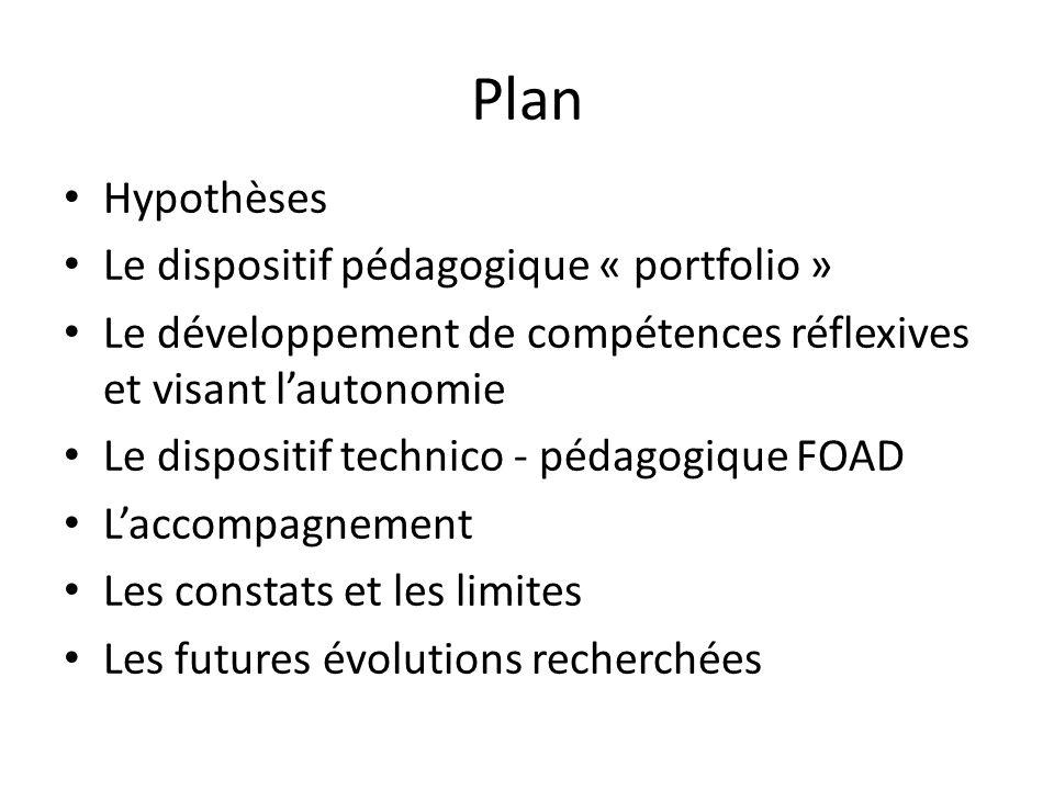 Plan Hypothèses Le dispositif pédagogique « portfolio » Le développement de compétences réflexives et visant lautonomie Le dispositif technico - pédag