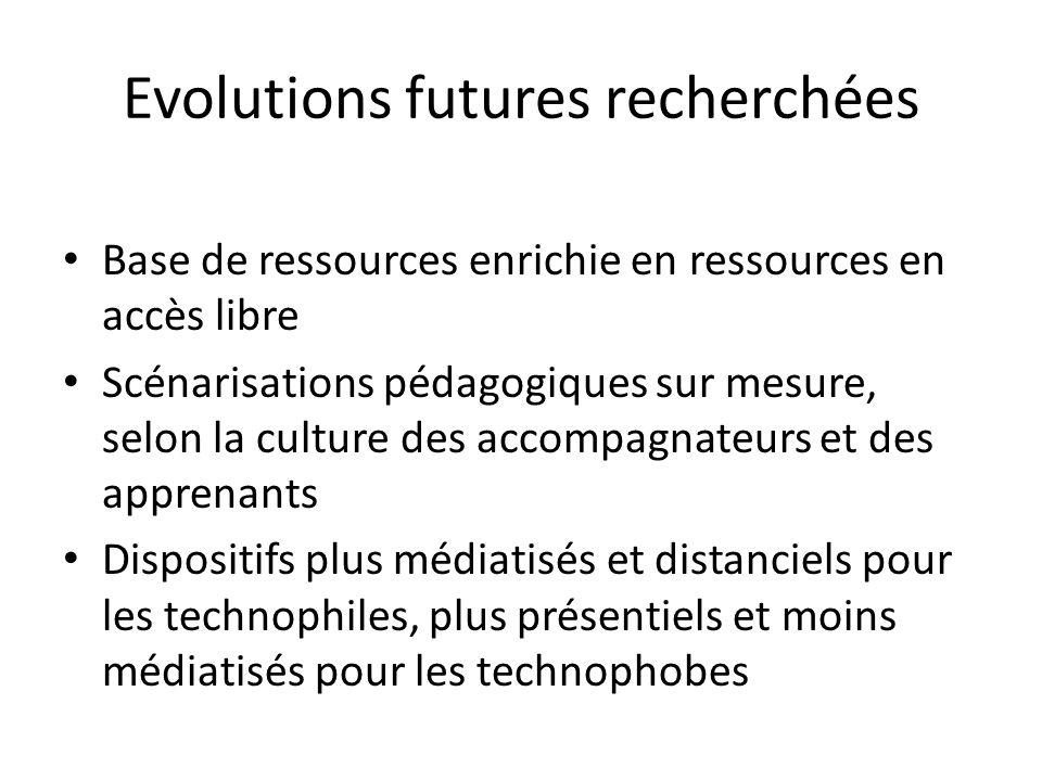 Evolutions futures recherchées Base de ressources enrichie en ressources en accès libre Scénarisations pédagogiques sur mesure, selon la culture des a