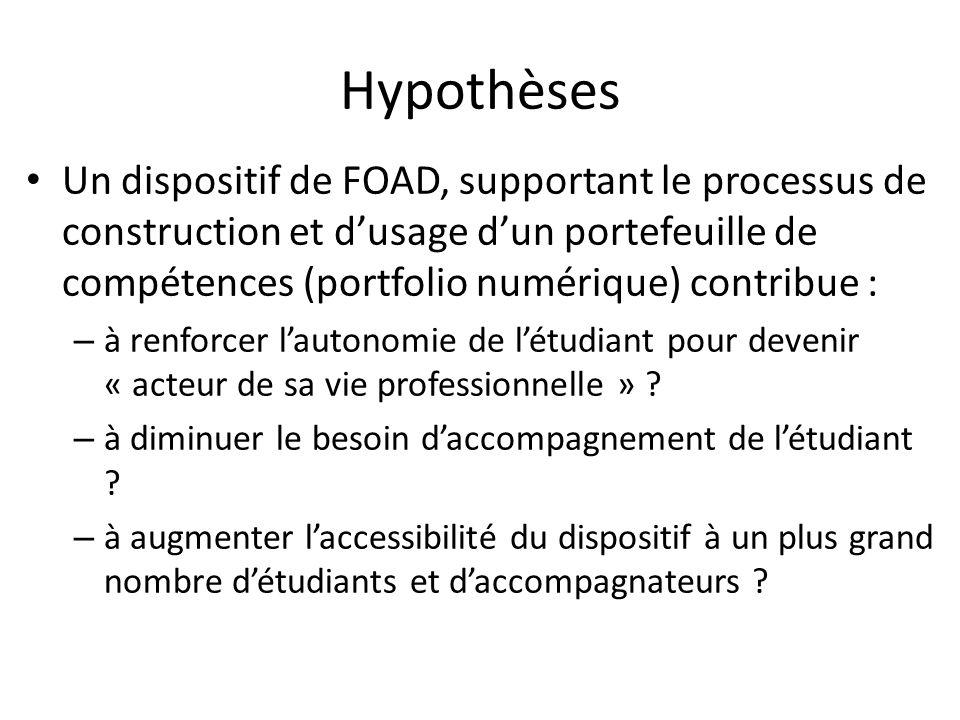 Hypothèses Un dispositif de FOAD, supportant le processus de construction et dusage dun portefeuille de compétences (portfolio numérique) contribue :
