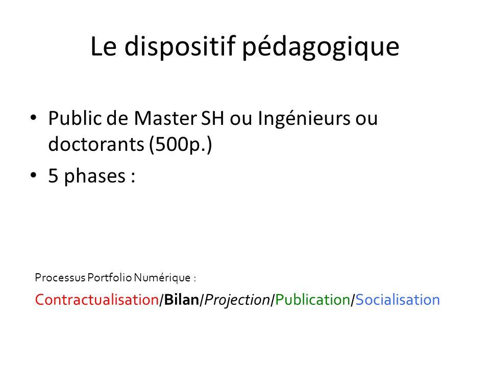 Le dispositif pédagogique Public de Master SH ou Ingénieurs ou doctorants (500p.) 5 phases : Processus Portfolio Numérique :Contractualisation / Bilan