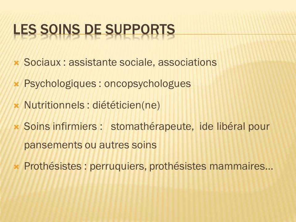 Sociaux : assistante sociale, associations Psychologiques : oncopsychologues Nutritionnels : diététicien(ne) Soins infirmiers : stomathérapeute, ide l