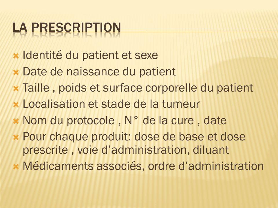 Identité du patient et sexe Date de naissance du patient Taille, poids et surface corporelle du patient Localisation et stade de la tumeur Nom du prot