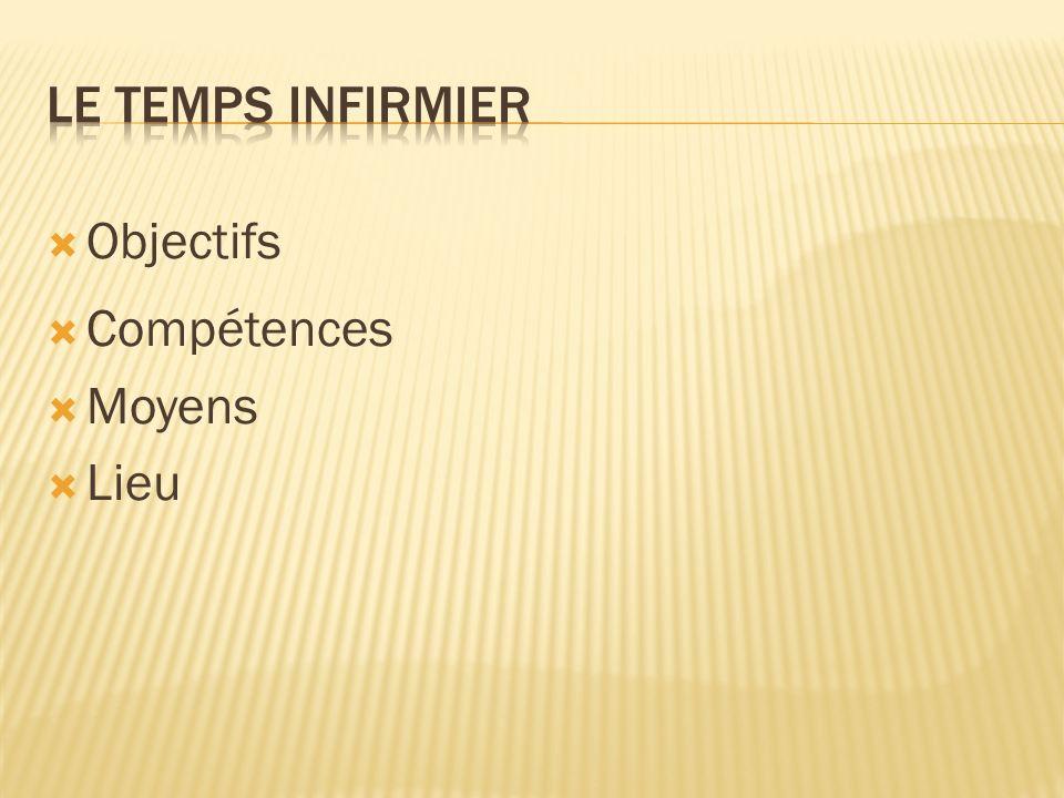 Objectifs Compétences Moyens Lieu