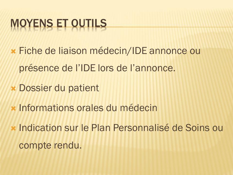 Fiche de liaison médecin/IDE annonce ou présence de lIDE lors de lannonce. Dossier du patient Informations orales du médecin Indication sur le Plan Pe