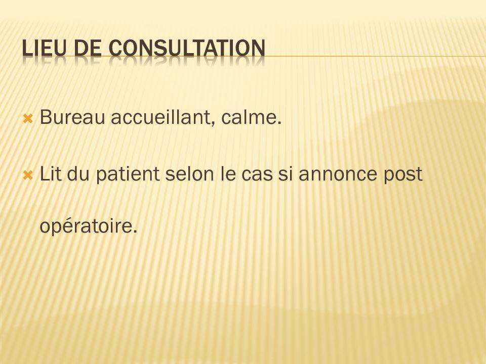 Bureau accueillant, calme. Lit du patient selon le cas si annonce post opératoire.